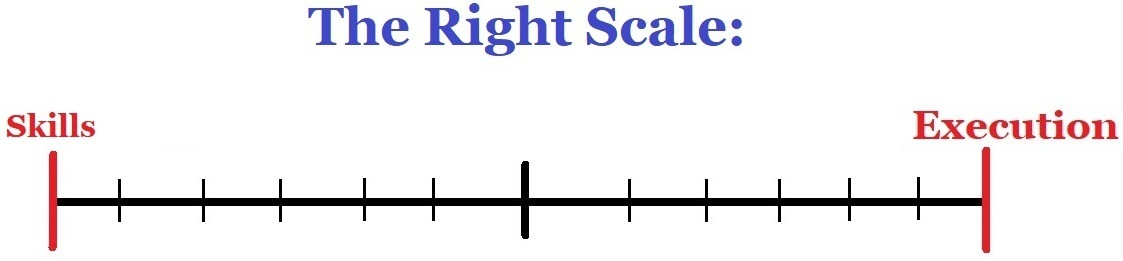 The Right Scale: Skills And Execution